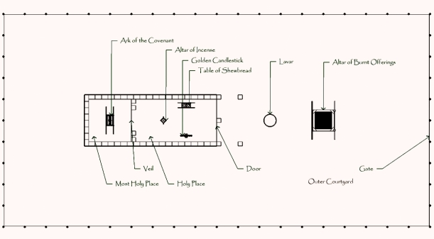 tabernacle_schematic