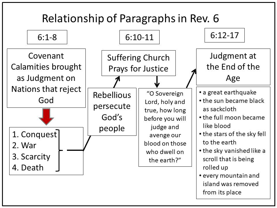 Relationship of paragraphs in Rev 6