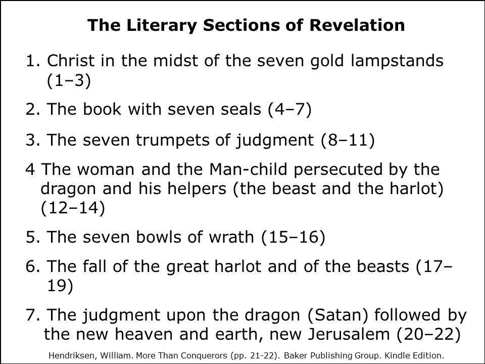 Literary Sections of Revelation