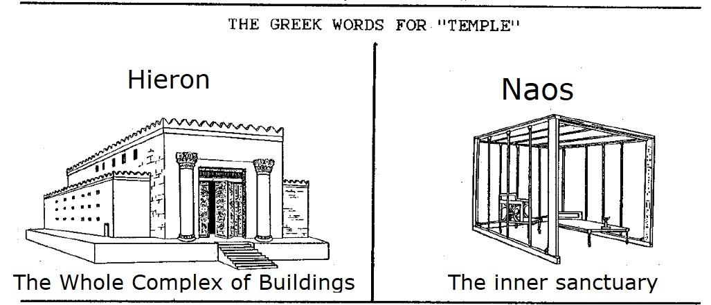 Greek words for temple edited
